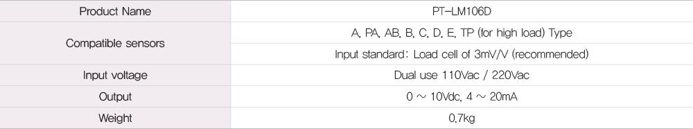 PT-LM106D Tension indicator Pora